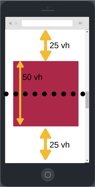 Vertical centering with viewport units