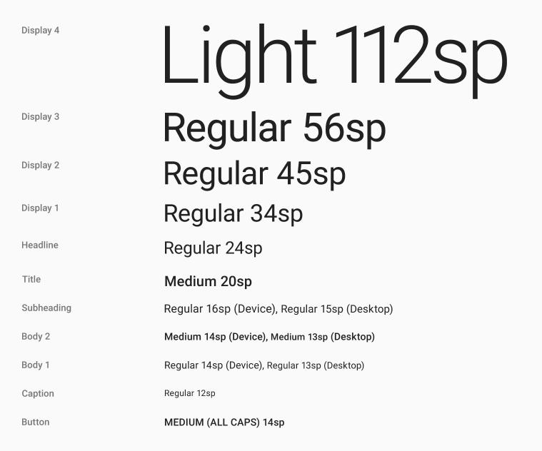 Material design typographic scale