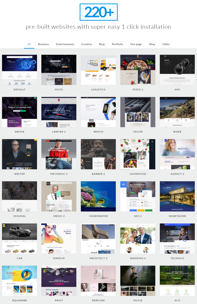 Biggest WordPress theme.